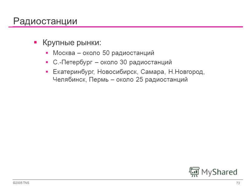 ©2005 TNS 73 Крупные рынки: Москва – около 50 радиостанций С.-Петербург – около 30 радиостанций Екатеринбург, Новосибирск, Самара, Н.Новгород, Челябинск, Пермь – около 25 радиостанций Радиостанции