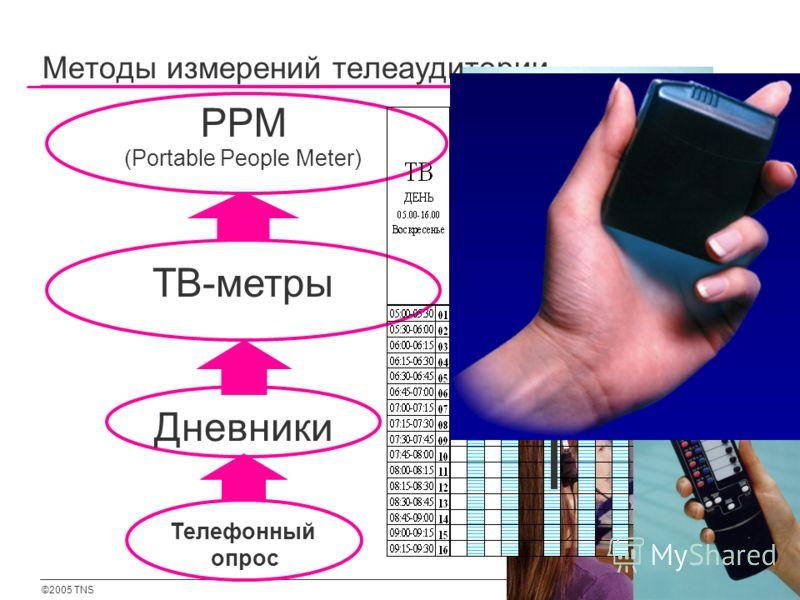 ©2005 TNS 9 ТВ-метры Телефонный опрос Методы измерений телеаудитории PPM (Portable People Meter) Дневники