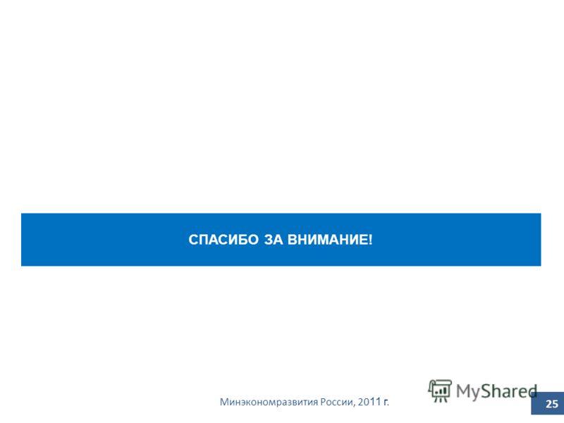 Минэкономразвития России, 20 11 г. СПАСИБО ЗА ВНИМАНИЕ! 25