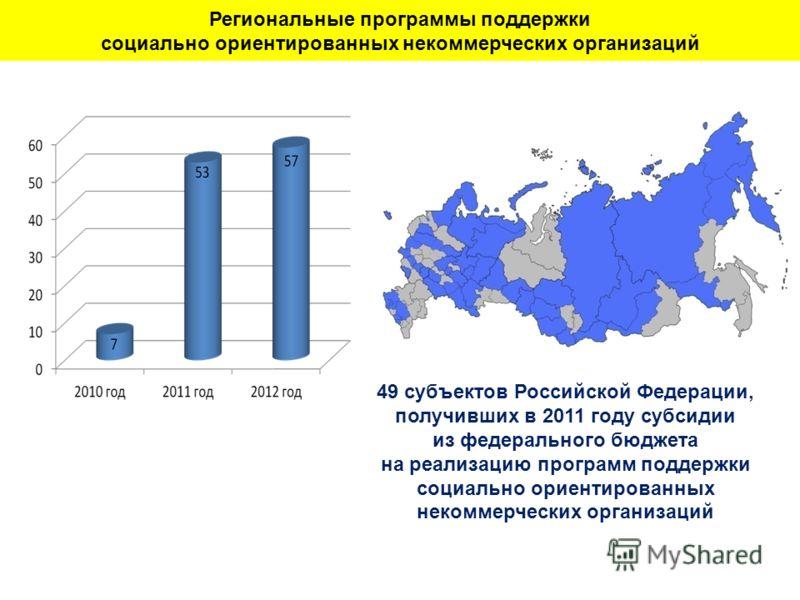 Региональные программы поддержки социально ориентированных некоммерческих организаций 49 субъектов Российской Федерации, получивших в 2011 году субсидии из федерального бюджета на реализацию программ поддержки социально ориентированных некоммерческих