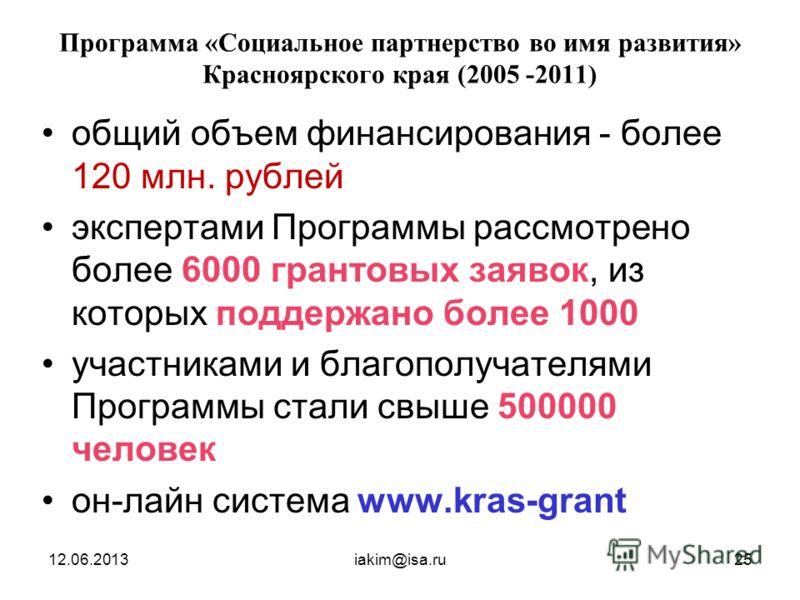 Программа «Социальное партнерство во имя развития» Красноярского края (2005 -2011) общий объем финансирования - более 120 млн. рублей экспертами Программы рассмотрено более 6000 грантовых заявок, из которых поддержано более 1000 участниками и благопо