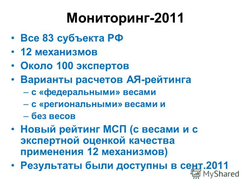 Мониторинг-2011 Все 83 субъекта РФ 12 механизмов Около 100 экспертов Варианты расчетов АЯ-рейтинга –с «федеральными» весами –с «региональными» весами и –без весов Новый рейтинг МСП (с весами и с экспертной оценкой качества применения 12 механизмов) Р