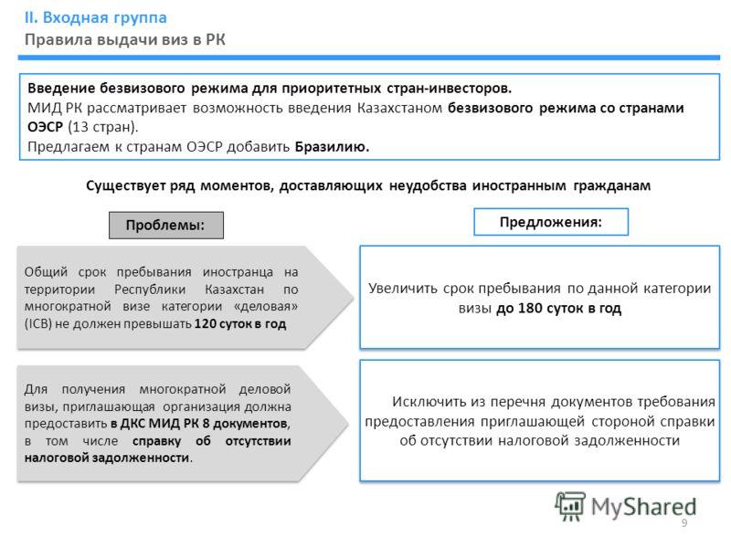 Исключить из перечня документов требования предоставления приглашающей стороной справки об отсутствии налоговой задолженности Общий срок пребывания иностранца на территории Республики Казахстан по многократной визе категории «деловая» (ІСВ) не должен