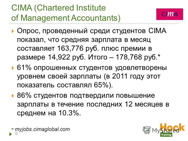 CIMA (Chartered Institute of Management Accountants) Опрос, проведенный среди студентов CIMA показал, что средняя зарплата в месяц составляет 163,776 руб. плюс премии в размере 14,922 руб. Итого – 178,768 руб.* 61% опрошенных студентов удовлетворены
