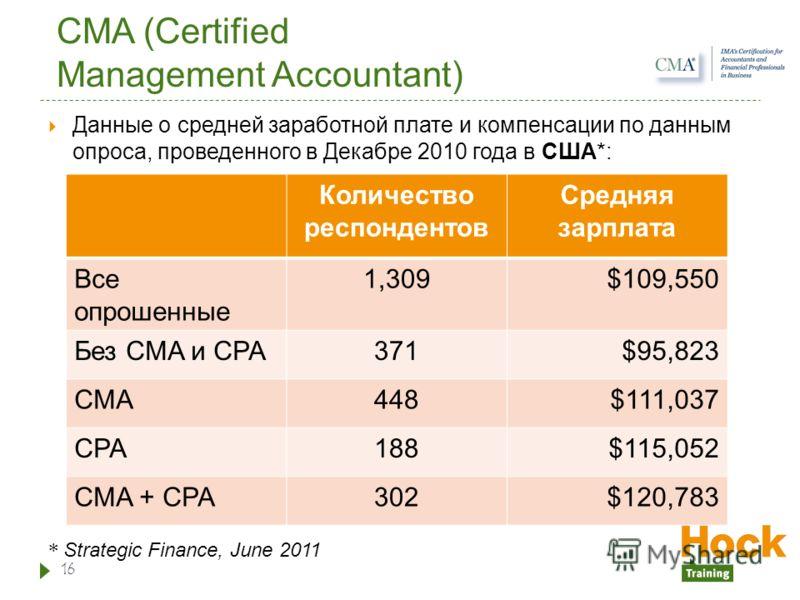 CMA (Certified Management Accountant) Данные о средней заработной плате и компенсации по данным опроса, проведенного в Декабре 2010 года в США*: * Strategic Finance, June 2011 16 Количество респондентов Средняя зарплата Все опрошенные 1,309$109,550 Б