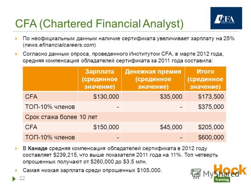 CFA (Chartered Financial Analyst) По неофициальным данным наличие сертификата увеличивает зарплату на 25% (news.efinancialcareers.com) Согласно данным опроса, проведенного Институтом CFA, в марте 2012 года, средняя компенсация обладателей сертификата