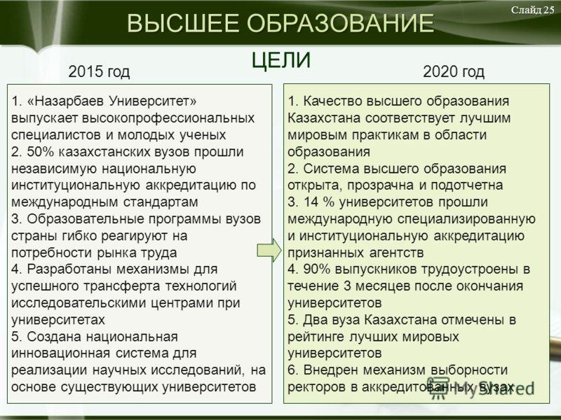 1. «Назарбаев Университет» выпускает высокопрофессиональных специалистов и молодых ученых 2. 50% казахстанских вузов прошли независимую национальную институциональную аккредитацию по международным стандартам 3. Образовательные программы вузов страны