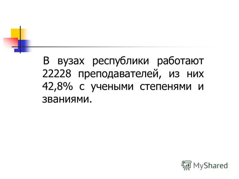 В вузах республики работают 22228 преподавателей, из них 42,8% с учеными степенями и званиями.