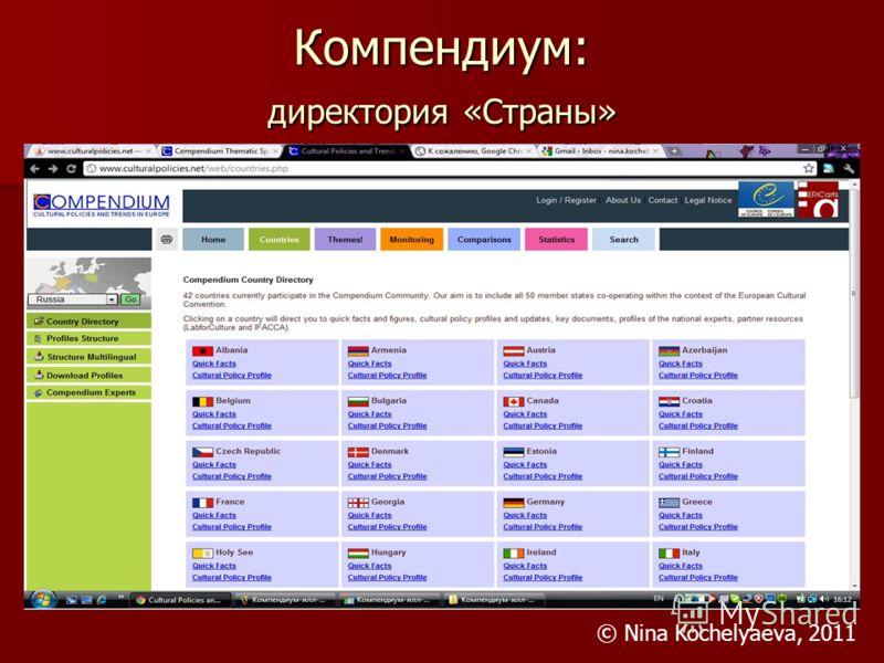 Компендиум: директория «Страны» © Nina Kochelyaeva, 2011