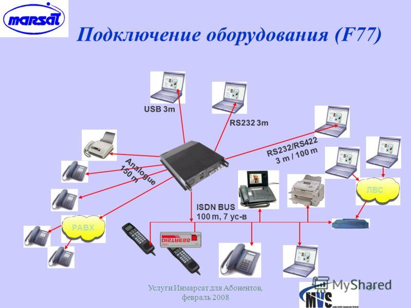 Услуги Инмарсат для Абонентов, февраль 2008 19 USB 3m PABX ЛВС ISDN BUS 100 m, 7 ус-в Analogue 150 m RS232/RS422 3 m / 100 m RS232 3m Подключение оборудования (F77)