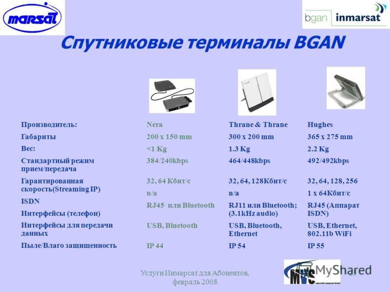 Услуги Инмарсат для Абонентов, февраль 2008 25 NeraThrane & ThraneHughes 200 x 150 mm300 x 200 mm365 x 275 mm