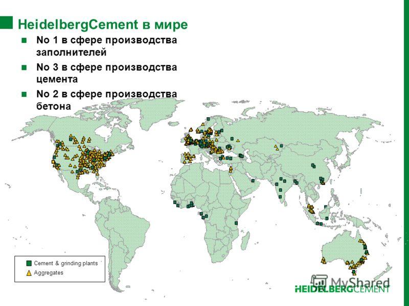 HeidelbergCement в мире Cement & grinding plants Aggregates No 1 в сфере производства заполнителей No 3 в сфере производства цемента No 2 в сфере производства бетона