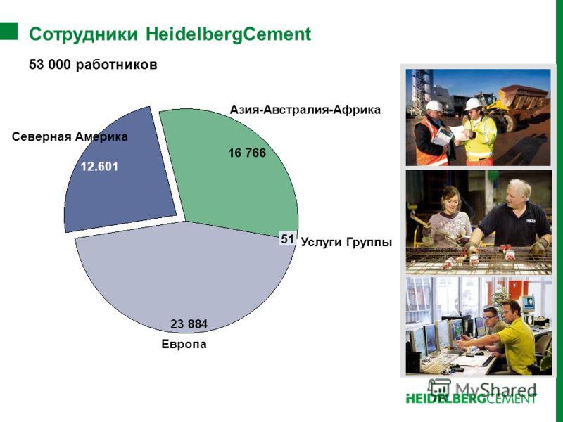 Сотрудники HeidelbergCement Услуги Группы 51 Азия-Австралия-Африка Северная Америка 12.601 Европа 53 000 работников