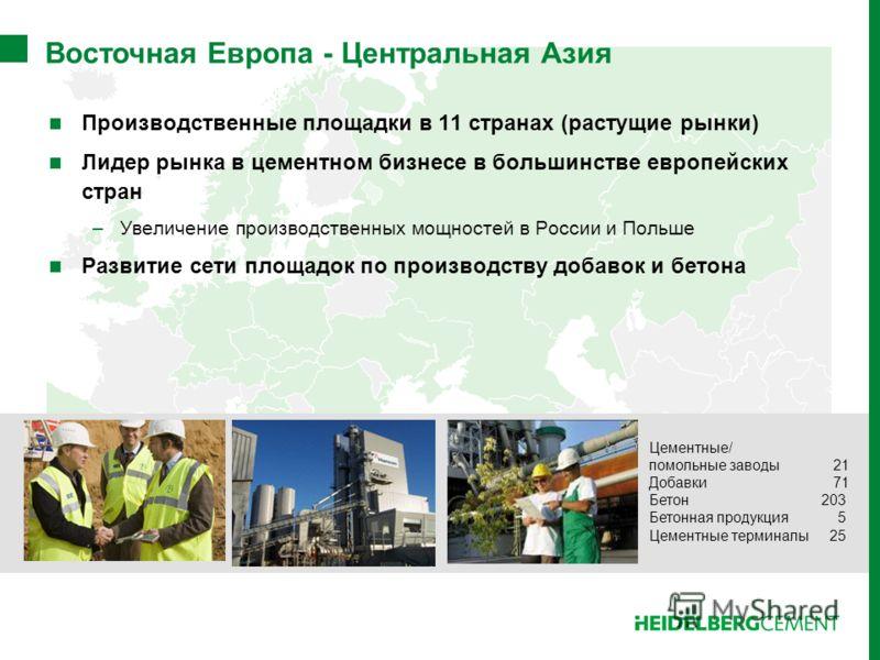 Производственные площадки в 11 странах (растущие рынки) Лидер рынка в цементном бизнесе в большинстве европейских стран –Увеличение производственных мощностей в России и Польше Развитие сети площадок по производству добавок и бетона Цементные/ помоль
