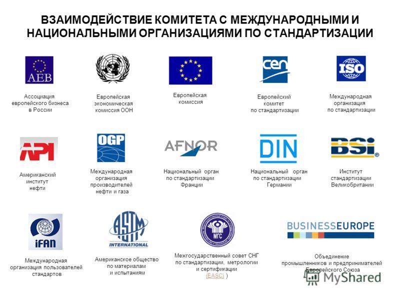 ВЗАИМОДЕЙСТВИЕ КОМИТЕТА С МЕЖДУНАРОДНЫМИ И НАЦИОНАЛЬНЫМИ ОРГАНИЗАЦИЯМИ ПО СТАНДАРТИЗАЦИИ Европейская экономическая комиссия ООН Объединение промышленников и предпринимателей Европейского Союза Межгосударственный совет СНГ по стандартизации, метрологи
