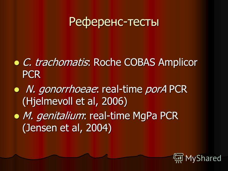 Референс-тесты C. trachomatis: Roche COBAS Amplicor PCR C. trachomatis: Roche COBAS Amplicor PCR N. gonorrhoeae: real-time porA PCR (Hjelmevoll et al, 2006) N. gonorrhoeae: real-time porA PCR (Hjelmevoll et al, 2006) M. genitalium: real-time MgPa PCR