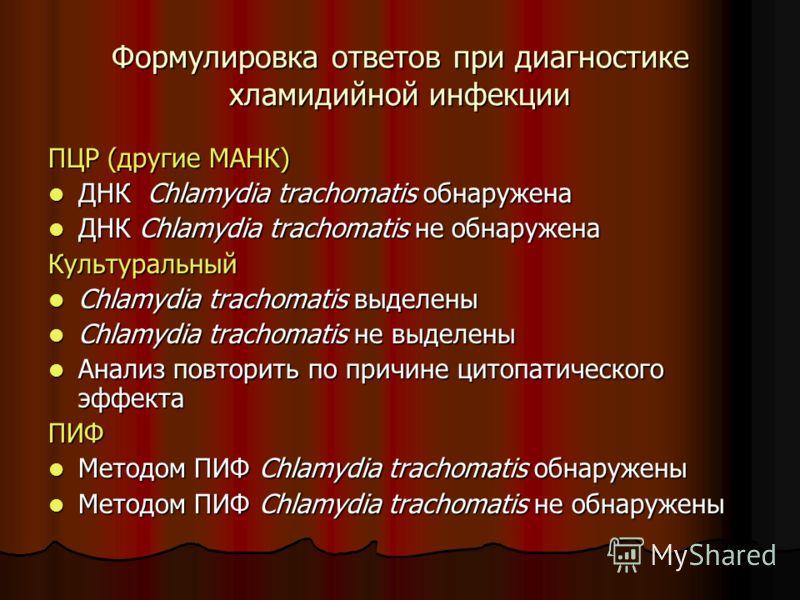 Формулировка ответов при диагностике хламидийной инфекции ПЦР (другие МАНК) ДНК Chlamydia trachomatis обнаружена ДНК Chlamydia trachomatis обнаружена ДНК Chlamydia trachomatis не обнаружена ДНК Chlamydia trachomatis не обнаруженаКультуральный Chlamyd