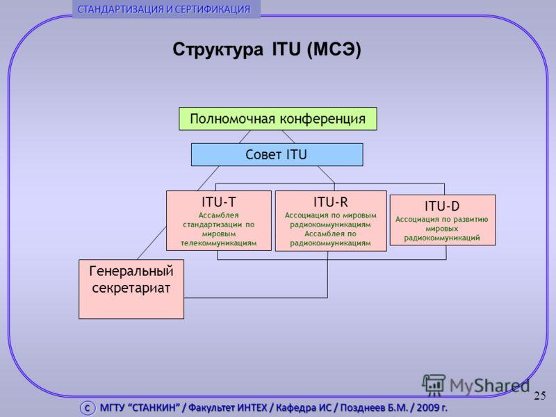 Структура ITU (МСЭ) Полномочная конференция Совет ITU ITU-R Ассоциация по мировым радиокоммуникациям Ассамблея по радиокоммуникациям ITU-D Ассоциация по развитию мировых радиокоммуникаций Генеральный секретариат ITU-T Ассамблея стандартизации по миро