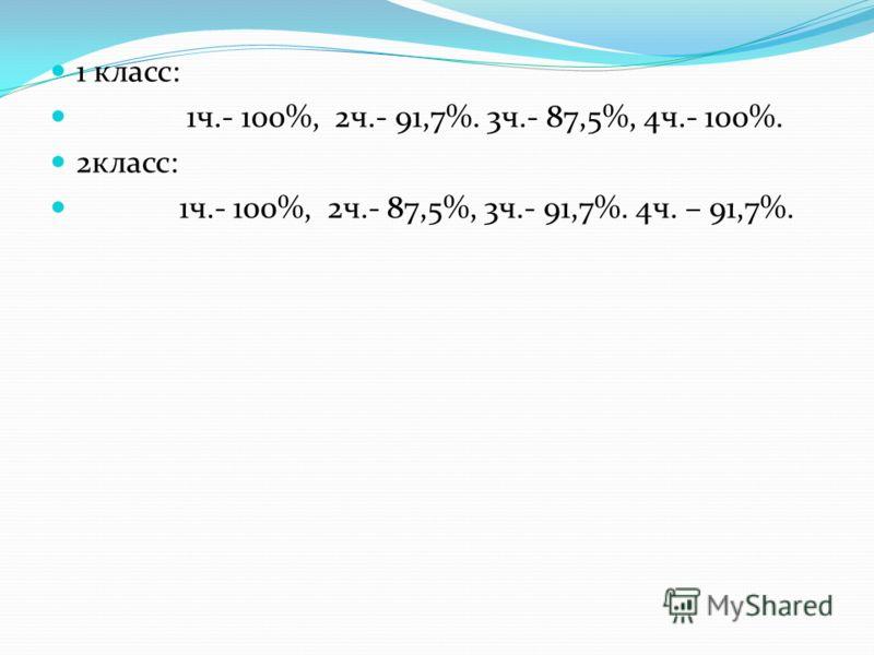 1 класс: 1ч.- 100%, 2ч.- 91,7%. 3ч.- 87,5%, 4ч.- 100%. 2класс: 1ч.- 100%, 2ч.- 87,5%, 3ч.- 91,7%. 4ч. – 91,7%.