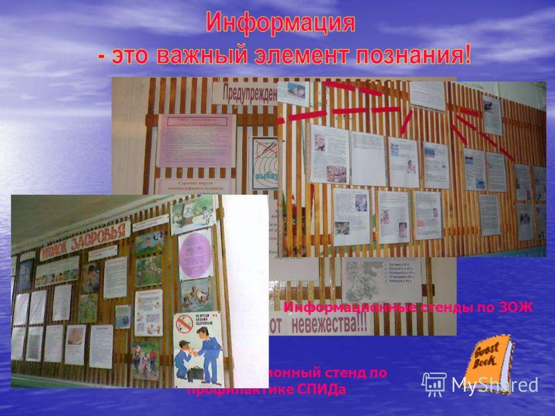 Информационные стенды по ЗОЖ Информационный стенд по профилактике СПИДа