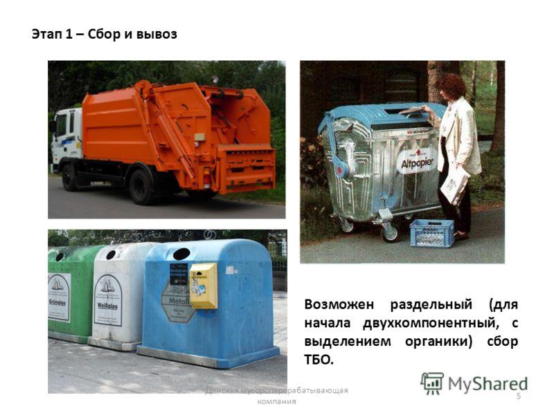 Этап 1 – Сбор и вывоз Возможен раздельный (для начала двухкомпонентный, с выделением органики) сбор ТБО. 5 Динская мусороперерабатывающая компания