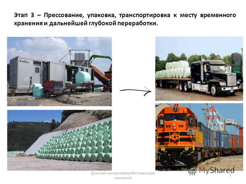 Этап 3 – Прессование, упаковка, транспортировка к месту временного хранения и дальнейшей глубокой переработки. 7 Динская мусороперерабатывающая компания