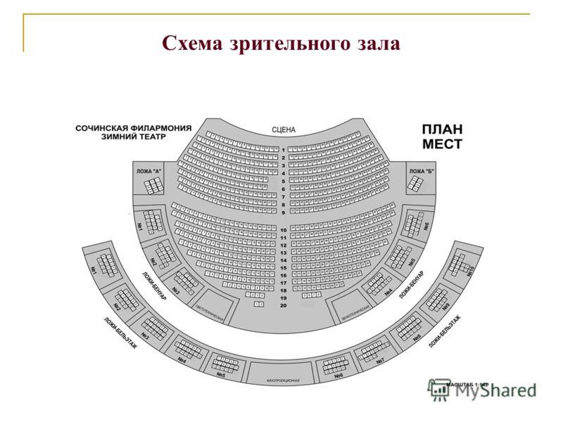 Схема зрительного зала