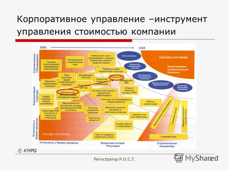 Регистратор Р.О.С.Т.2 Корпоративное управление –инструмент управления стоимостью компании © KMPG