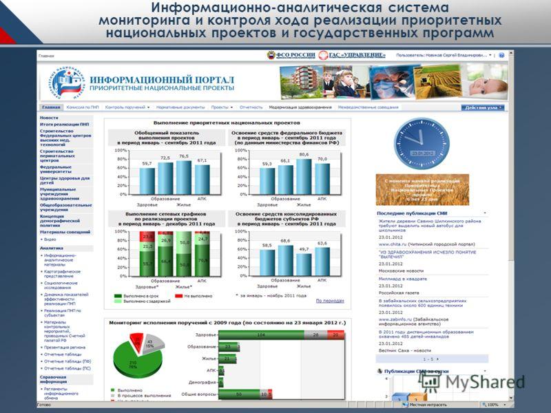 Информационно-аналитическая система мониторинга и контроля хода реализации приоритетных национальных проектов и государственных программ