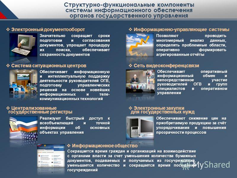 Структурно-функциональные компоненты системы информационного обеспечения органов государственного управления Электронный документооборот Электронный документооборот Информационно-управляющие системы Информационно-управляющие системы Сокращается время