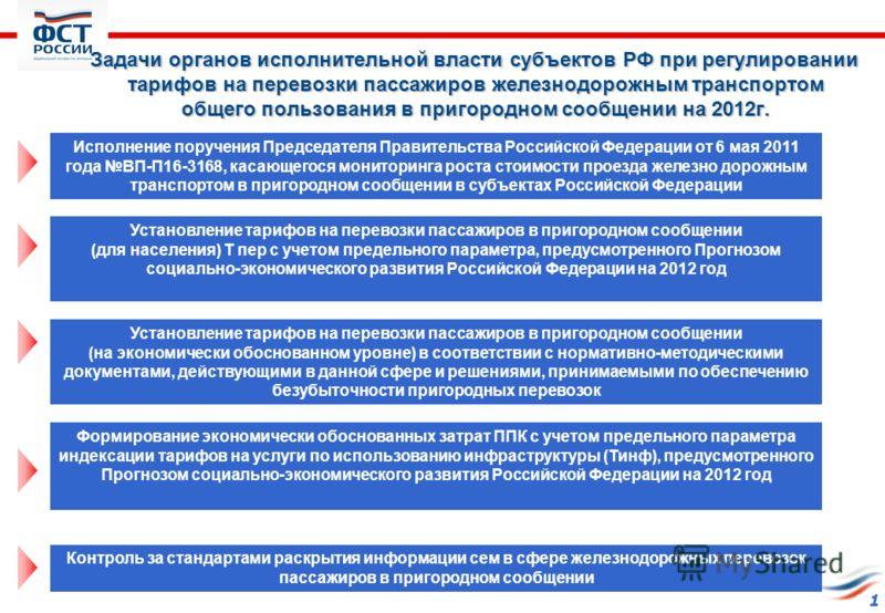 Установление тарифов на перевозки пассажиров в пригородном сообщении (для населения) Т пер с учетом предельного параметра, предусмотренного Прогнозом социально-экономического развития Российской Федерации на 2012 год Задачи органов исполнительной вла