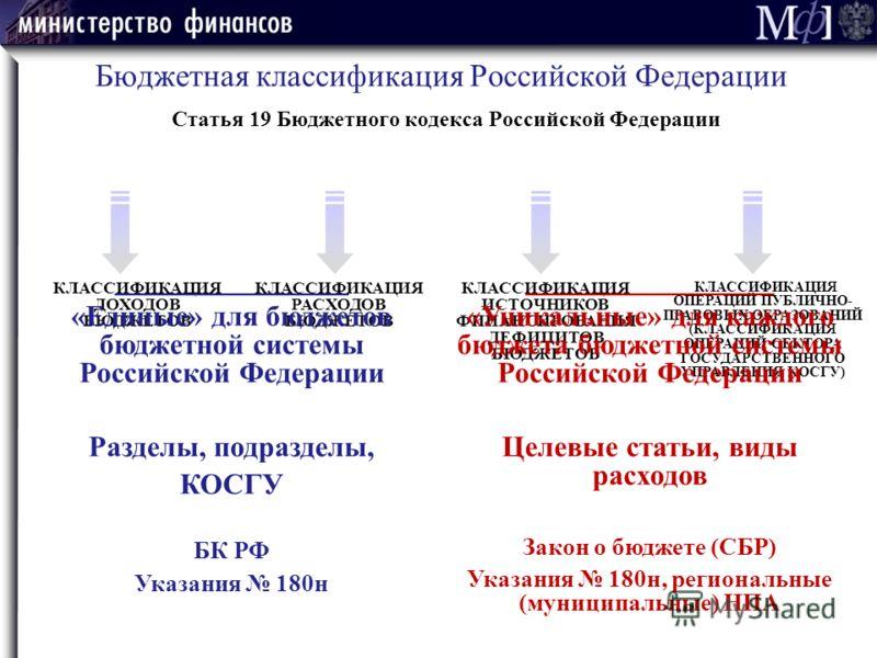 Бюджетная классификация Российской Федерации Статья 19 Бюджетного кодекса Российской Федерации КЛАССИФИКАЦИЯ ДОХОДОВ БЮДЖЕТОВ КЛАССИФИКАЦИЯ РАСХОДОВ БЮДЖЕТОВ КЛАССИФИКАЦИЯ ИСТОЧНИКОВ ФИНАНСИРОВАНИЯ ДЕФИЦИТОВ БЮДЖЕТОВ КЛАССИФИКАЦИЯ ОПЕРАЦИЙ ПУБЛИЧНО-