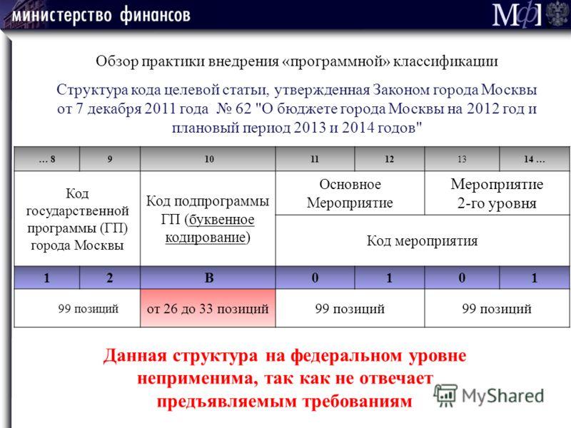 Обзор практики внедрения «программной» классификации Структура кода целевой статьи, утвержденная Законом города Москвы от 7 декабря 2011 года 62