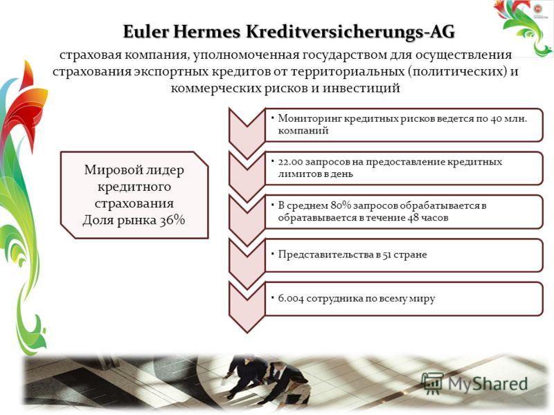 Euler Hermes Kreditversicherungs-AG страховая компания, уполномоченная государством для осуществления страхования экспортных кредитов от территориальных (политических) и коммерческих рисков и инвестиций Мировой лидер кредитного страхования Доля рынка