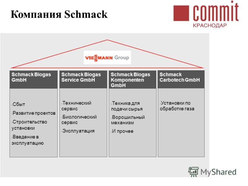 Компания Schmack Schmack Biogas Service GmbH Schmack Biogas GmbH Сбыт Развитие проектов Строительство установки Введение в эксплуатацию Технический сервис Биологический сервис Эксплуатация Техника для подачи сырья Ворошильный механизм И прочее Устано