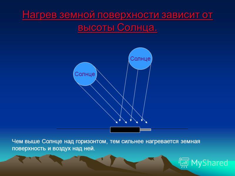 Нагрев земной поверхности зависит от высоты Солнца. Солнце Чем выше Солнце над горизонтом, тем сильнее нагревается земная поверхность и воздух над ней.