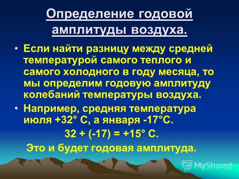 Определение годовой амплитуды воздуха. Если найти разницу между средней температурой самого теплого и самого холодного в году месяца, то мы определим годовую амплитуду колебаний температуры воздуха. Например, средняя температура июля +32° С, а января