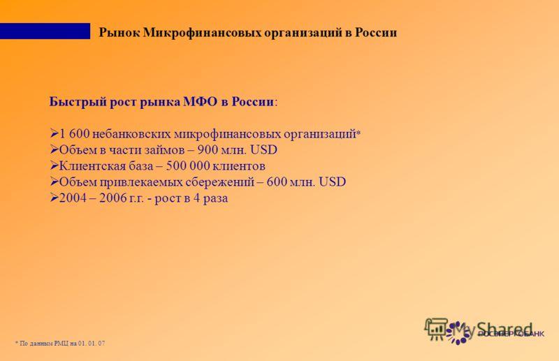Рынок Микрофинансовых организаций в России Быстрый рост рынка МФО в России: 1 600 небанковских микрофинансовых организаций * Объем в части займов – 900 млн. USD Клиентская база – 500 000 клиентов Объем привлекаемых сбережений – 600 млн. USD 2004 – 20
