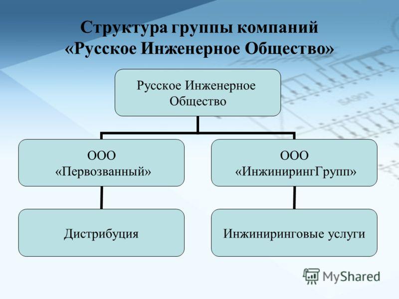 Структура группы компаний «Русское Инженерное Общество»