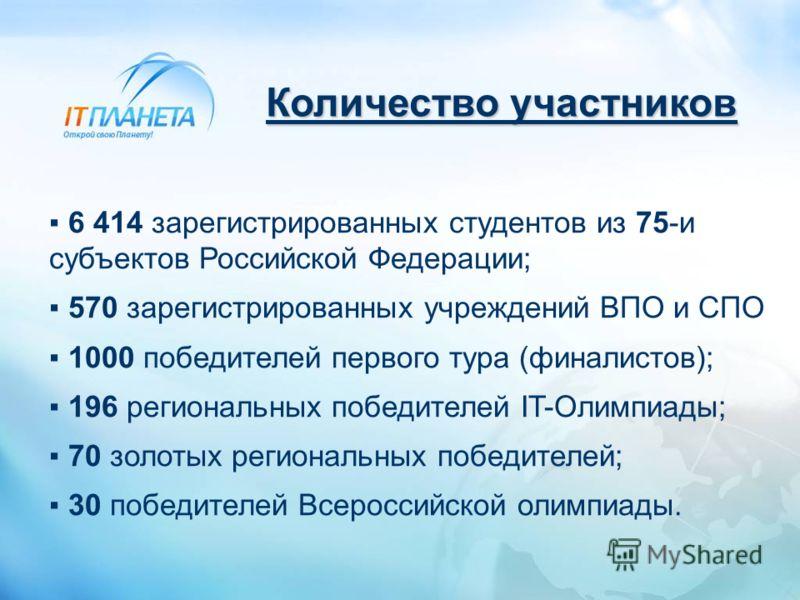 Количество участников 6 414 зарегистрированных студентов из 75-и субъектов Российской Федерации; 570 зарегистрированных учреждений ВПО и СПО 1000 победителей первого тура (финалистов); 196 региональных победителей IT-Олимпиады; 70 золотых региональны