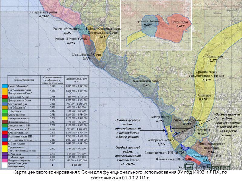 Карта ценового зонирования г. Сочи для функционального использования ЗУ под ИЖС и ЛПХ, по состоянию на 01.10.2011 г.