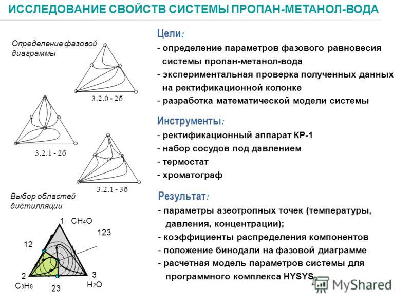 Определение фазовой диаграммы Цели : - определение параметров фазового равновесия системы пропан-метанол-вода - экспериментальная проверка полученных данных на ректификационной колонке - разработка математической модели системы Инструменты : - ректиф