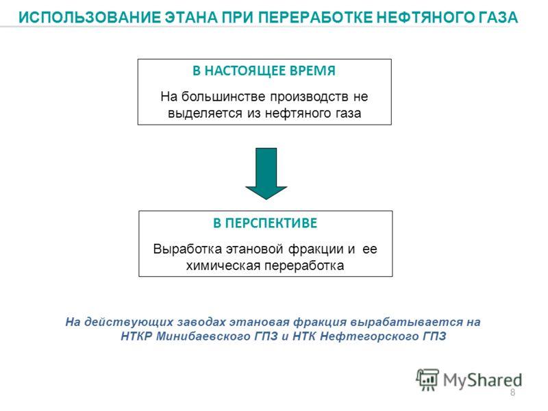 ИСПОЛЬЗОВАНИЕ ЭТАНА ПРИ ПЕРЕРАБОТКЕ НЕФТЯНОГО ГАЗА На действующих заводах этановая фракция вырабатывается на НТКР Минибаевского ГПЗ и НТК Нефтегорского ГПЗ 8 В НАСТОЯЩЕЕ ВРЕМЯ На большинстве производств не выделяется из нефтяного газа В ПЕРСПЕКТИВЕ В