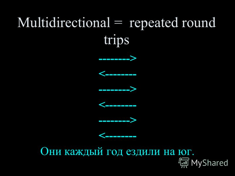 Multidirectional = repeated round trips -------->