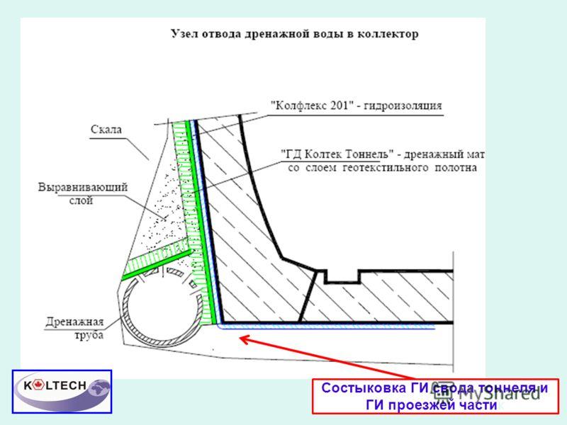 Состыковка ГИ свода тоннеля и ГИ проезжей частик