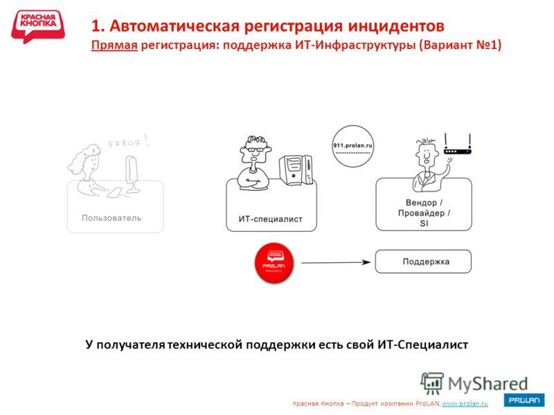 Красная Кнопка – Продукт компании ProLAN, www.prolan.ruwww.prolan.ru 1. Автоматическая регистрация инцидентов Прямая регистрация: поддержка ИТ-Инфраструктуры (Вариант 1) У получателя технической поддержки есть свой ИТ-Специалист