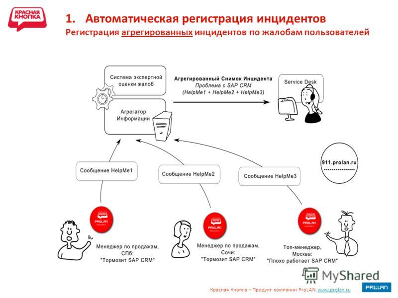 Красная Кнопка – Продукт компании ProLAN, www.prolan.ruwww.prolan.ru 1.Автоматическая регистрация инцидентов Регистрация агрегированных инцидентов по жалобам пользователей