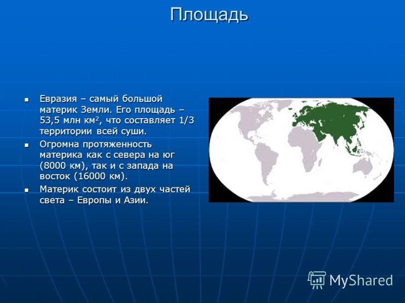 Презентация на тему Евразия Скачать бесплатно и без регистрации  2 Площадь