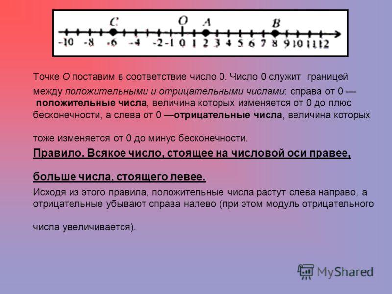 Точке О поставим в соответствие число 0. Число 0 служит границей между положительными и отрицательными числами: справа от 0 положительные числа, величина которых изменяется от 0 до плюс бесконечности, а слева от 0 отрицательные числа, величина которы