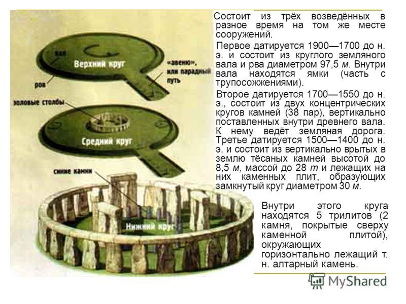 Состоит из трёх возведённых в разное время на том же месте сооружений. Первое датируется 19001700 до н. э. и состоит из круглого земляного вала и рва диаметром 97,5 м. Внутри вала находятся ямки (часть с трупосожжениями). Второе датируется 17001550 д